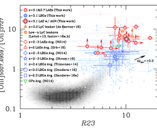 Cosmic reionization: Who is to blame?