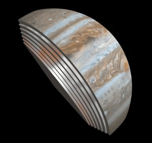Preliminary Juno data from the Microwave Radiometer instrument shows the bands we see on the surface of Jupiter, extend down to depths of ~200 bars (300-400 km).