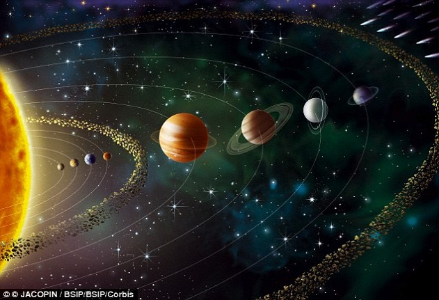 Figure 1: Artist rendition of the Solar System's architecture, with (from left to right) Mercury, Venus, Earth, Mars, asteroid belt, Jupiter, Saturn, Uranus, Neptune and Kuiper belt.