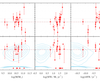 The changing star formation rate of the universe
