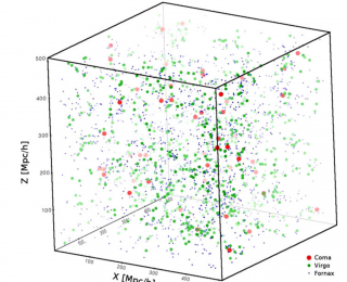 Searching for Protoclusters