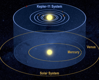 Sardines in Space: The Intensely Densely-Packed Planets Orbiting Kepler-11