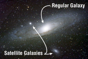 Figure 1: Satellite galaxies orbit larger galaxies like the Milky Way. Pictured here are two large satellites orbiting a host galaxy, but galaxies like the Milky Way are expected to have hundreds of satellites. So far ~50 have been (potentially) discovered in our system. Credit: NASA.