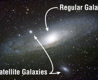The Milky Way – Tearing Apart Friendships for Billions of Years