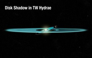 The authors' model of what causes a moving shadow in TW Hydrae's disk. [NASA, ESA, and A. Feild (STScI)]