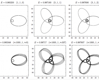 Black Hole Orbits: Zoom-Whirls and Four-Leaf Clovers