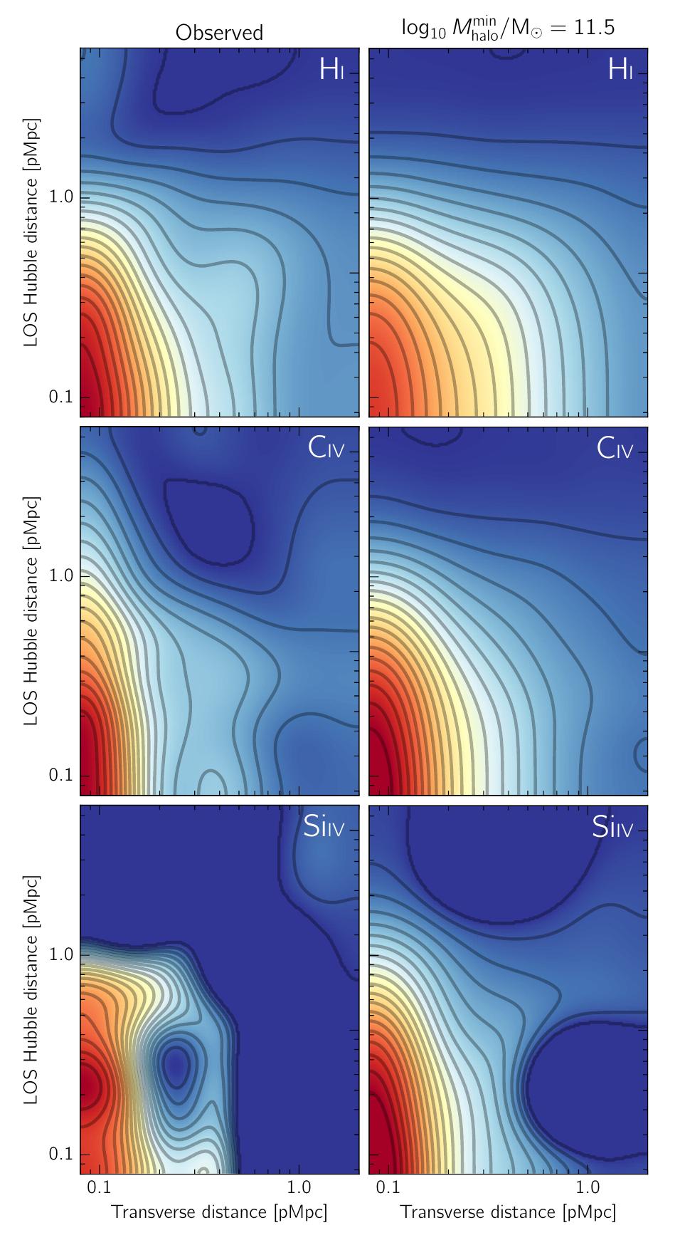 2D absorption profiles