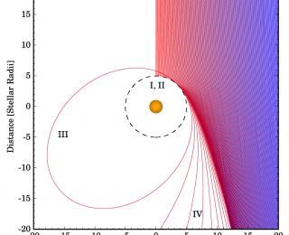 Setting (photon) sail for Alpha Centauri