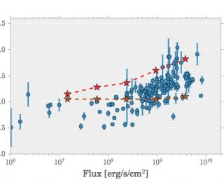 A new fitness diagnosis of hot Jupiters