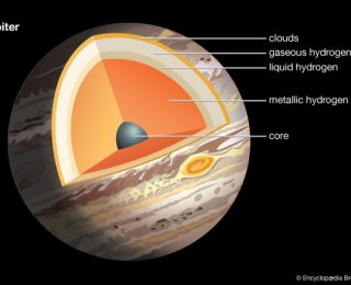 Can gas giant planets form through pebble accretion?