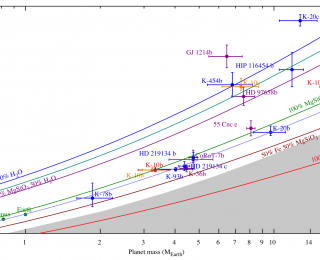 The mass of Kepler-10c revisited: upping the radial velocities game