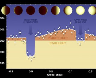 Teaching Computers to Find Non-Transiting Hot Jupiters
