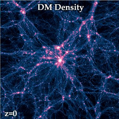Resultado de imagen de Buscando las partículas supermasivas