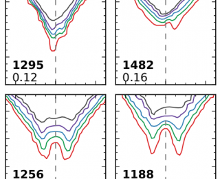 Planet Frequencies in the Galactic Bulge