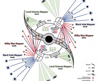 All-sky spectroscopy with SDSS-V