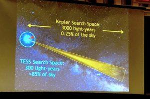 Kepler v TESS