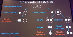 detonation channels