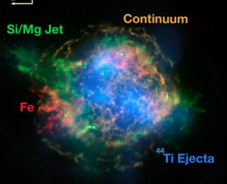 Supernova Archeology with Radioactive Eyes