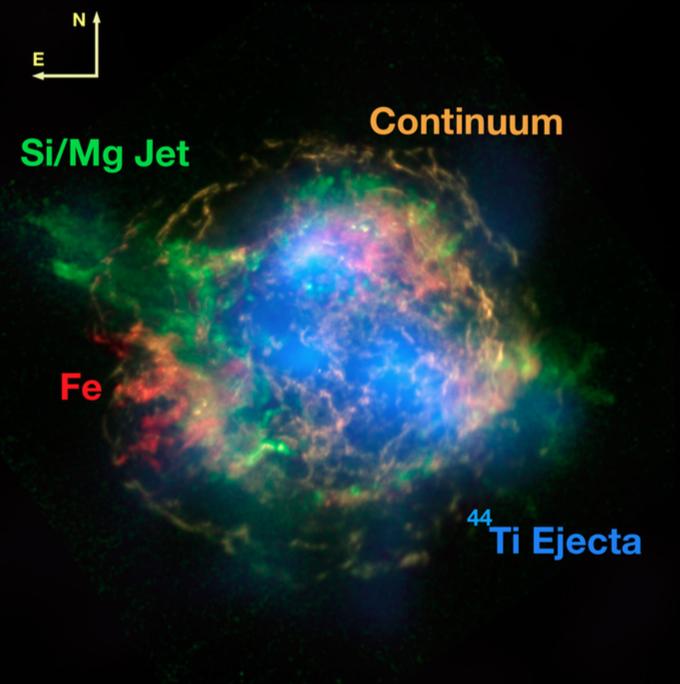 supernova element formation - 680×684