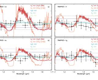 TRAPPIST-1: Atmospheric Recon