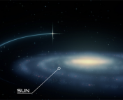 HVS orbit