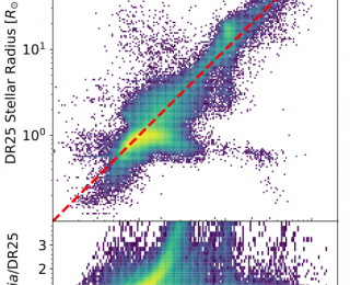 A Stellar Review: Re-Analyzing the Kepler Stellar Radii with Gaia