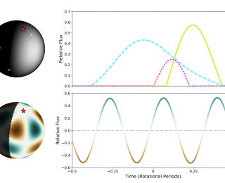 More Informative Mapping of Exoplanetary Peekaboos