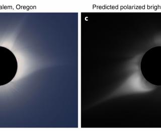 Corralling the Solar Corona