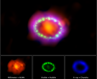 Magnetar Madness in Super Luminous Supernovae