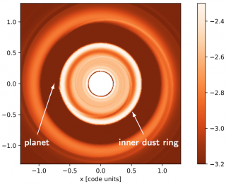 How can you tell if a young planet is migrating?
