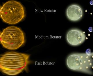 A Lunar Time Machine: Secrets to our Sun's Active Past