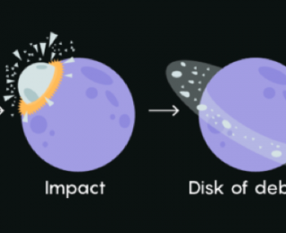 A Proposed Moon Formation Theory: The Multiple-Impact Hypothesis