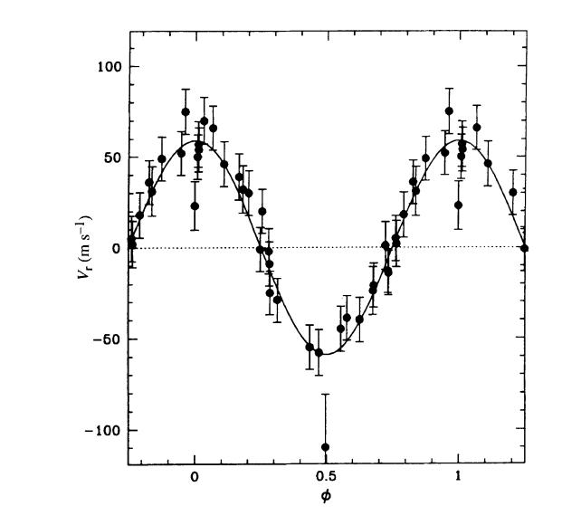 Radial velocity data for 51 Peg b