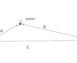 Are pulsars having a (gravitational) wobble?