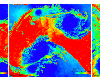 Never underestimate a droid: deep learning for turbulence