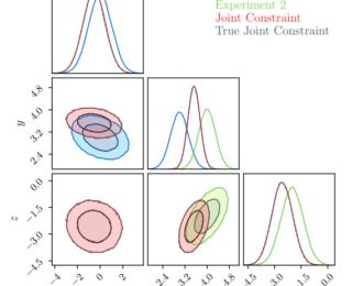 Joint Survey Constraints for Cheap!