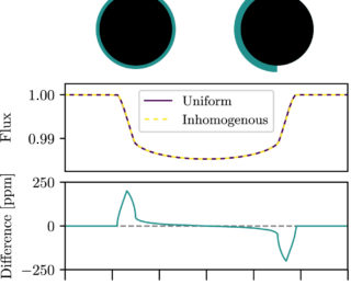 Detecting non-uniform clouds on hot Jupiters in the era of JWST