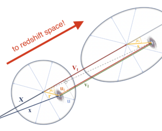Filling the void (in cosmology)