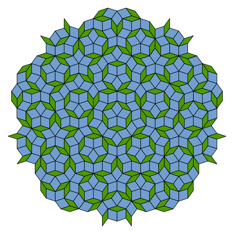 A blue and green Penrose tiling.