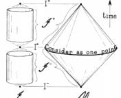 Penrose's 1963 conformal diagram