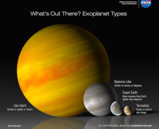Mind the Gap! Investigating a Potential Cause of the Exoplanet Radius Valley