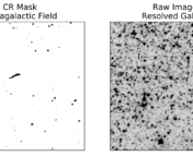 Four panels of images. In the far left is a raw image of the extragalactic field. The near left image shows that using the CR mask of this same field, CRs can be easily identified as the field is sparse. The near right panel shows a raw image of a resolved galaxy, with its CR mask to the far right, showing resolving CRs as the density of sources increases is more difficult.