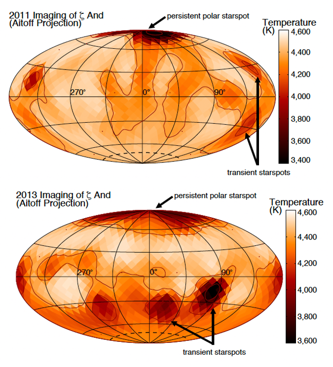 Two interferometric images of ζ And. The top image is from 2011, and the bottom image is from 2013. Lighter areas indicate a higher temperature, and darker areas indicate a lower temperature. While the starspots closer to the equator are transient, the spots on the north pole exist in both images.