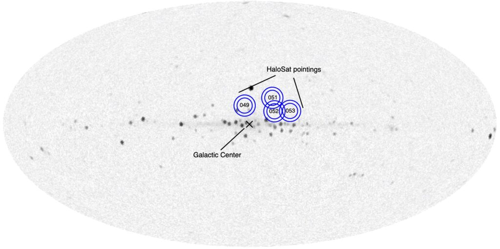 All sky map at X-ray energies showing signal detections close to the galactic centre. The four HaloSat pointings shown are close together and on one side of the galactic centre.