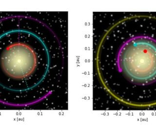 UR: Orbit Perturbations of Habitable Zone Planets Due to Inner Planetary Companions
