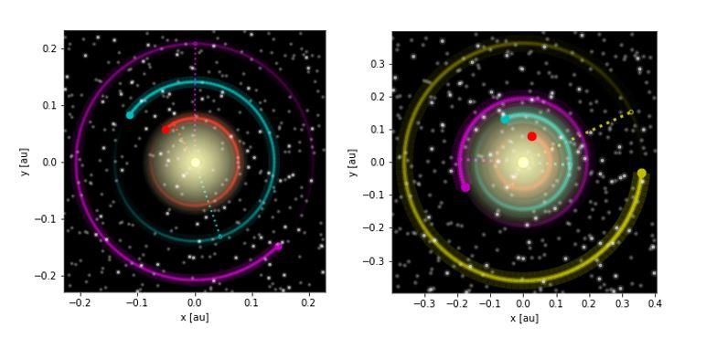 UR-Umlaufbahnst-rungen-von-Planeten-in-bewohnbaren-Zonen-durch-innere-planetare-Begleiter