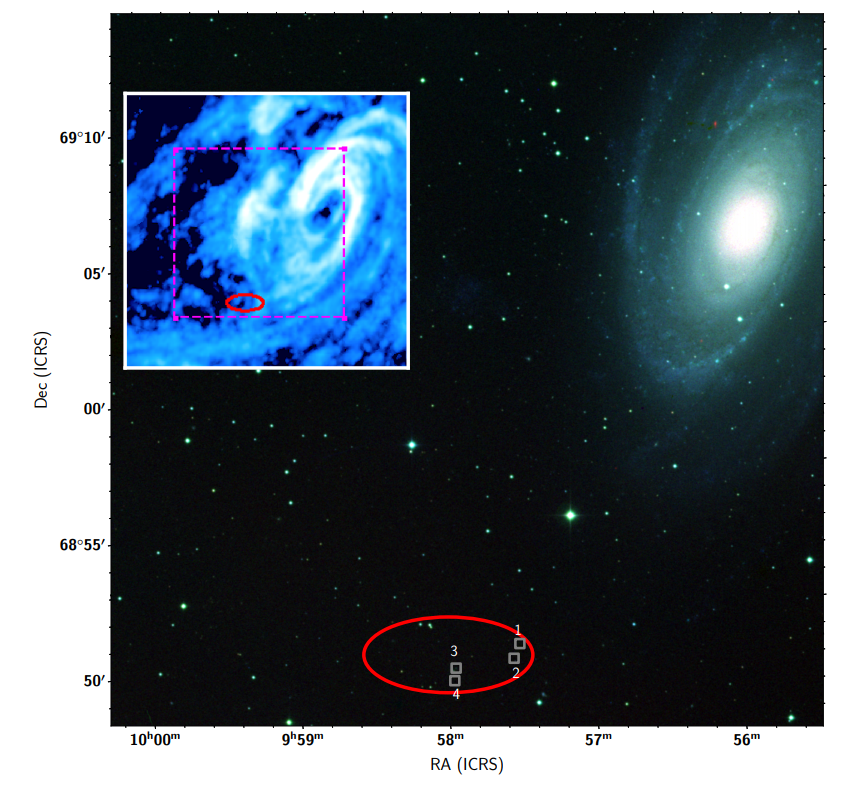 Image of M81 and the FRB 20200120 localization region from the Digital Sky Survey (DSS). The inset shows that while the FRB appears to be far from the galaxy it is actually still within M81's disk of neutral hydrogen, which isn't visible on the DSS image. Four sources exist within the localization region.