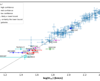 UR: Adding Low-Mass Galaxies to the Baryonic Tully-Fisher Relation