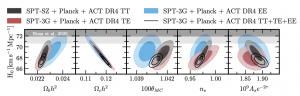 Joint constraints from several CMB experiments on LCDM parameters using different combinations of temperature and polarization.