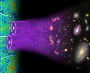 Illustration of Baryon Acoustic Oscillation feature over cosmic time